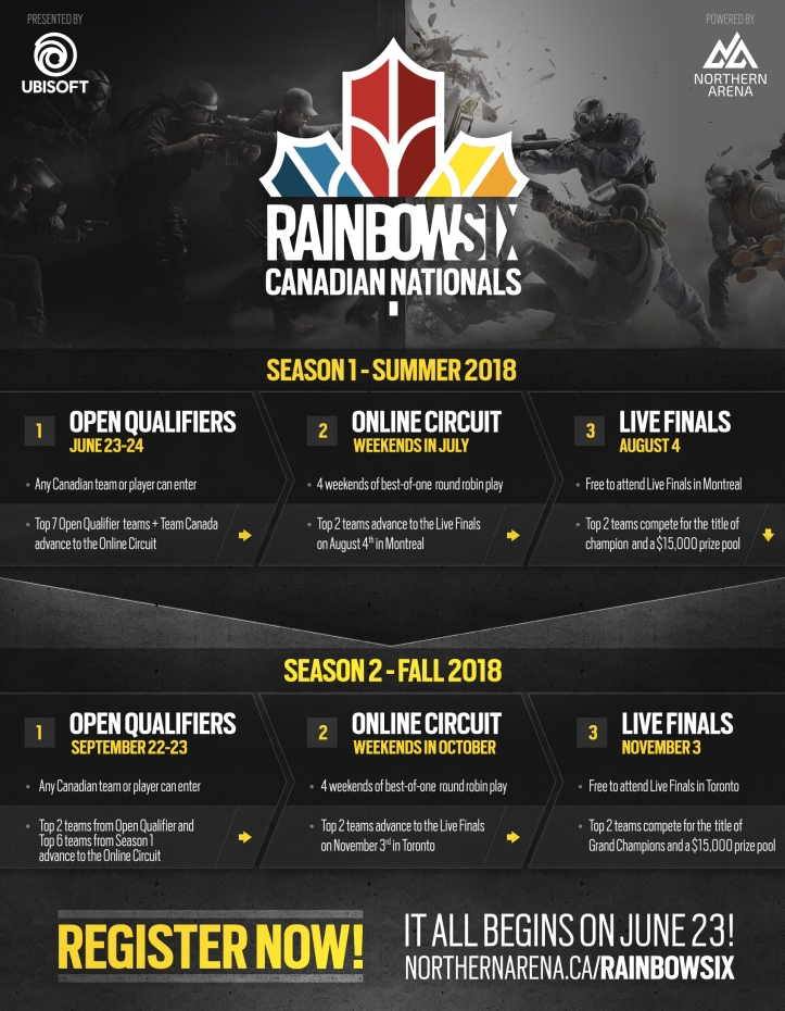 Rainbow Six Canadian Nationals - Infographic